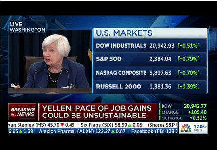 Green in the Market - Janet Yellen
