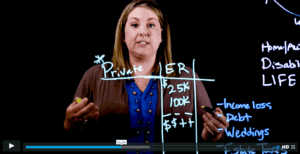 """[Video] What are the Sources of Life Insurance?<br/><span class=""""subtitle"""">Insurance Part 3</span>"""
