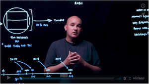 [Video] You're 70 1/2… Now What?