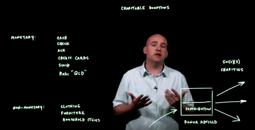 Financial Design Studio Charitable Contributions Video Header