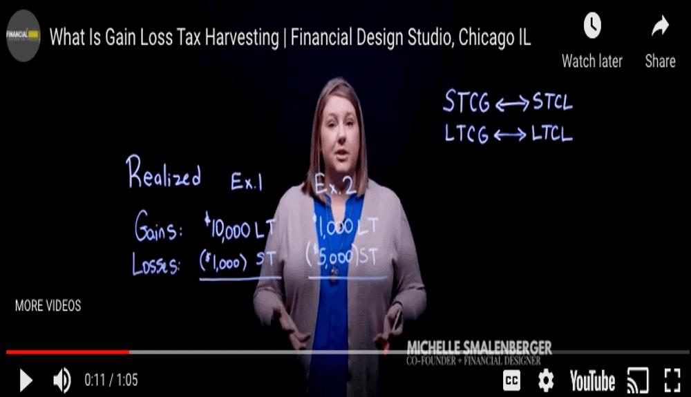 Tax Gain loss harvesting