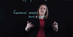 [Video] Spring Cleaning: Two Types of Financial Documents