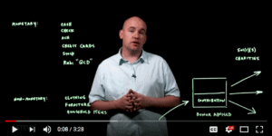 [Video] Ways To Make Charitable Donations & Contributions