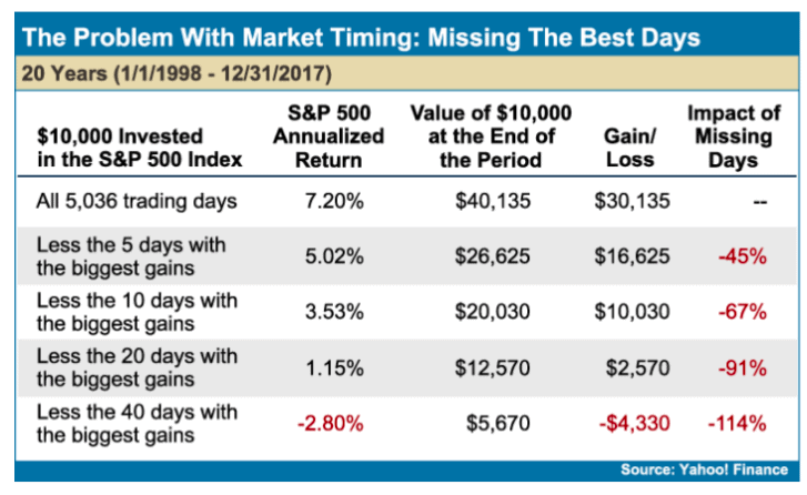The Stock MarFinancial Design Studio The Stock Market Makes Historyket Makes History