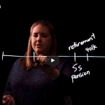 Financial Design Timing