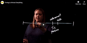 [Video] Financial Timing Is (Almost) Everything