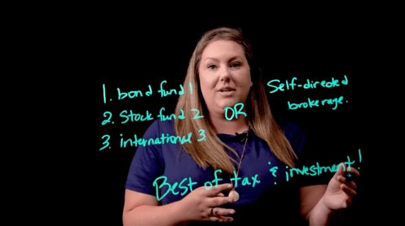 Self-dIrected 401(k) investing