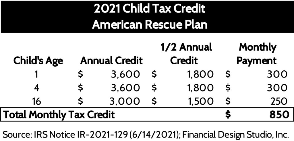 2021 Child Tax Credit
